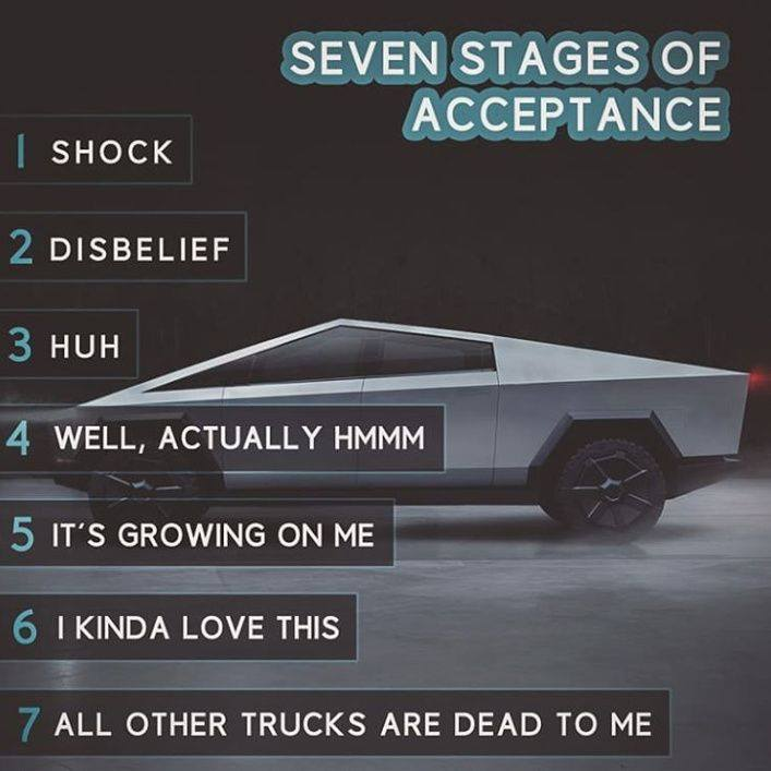 Ct stages of acceptance.jpg