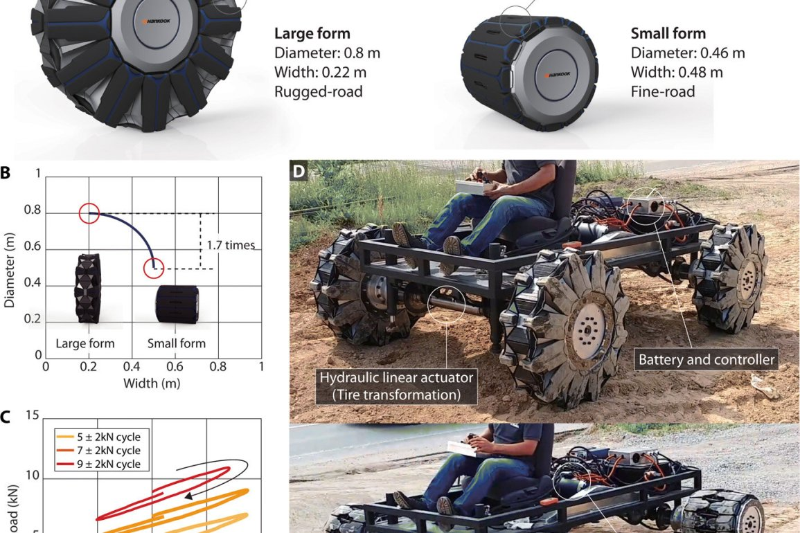Origami-based-tires-can-change-shape-while-a-vehicle-is.jpg